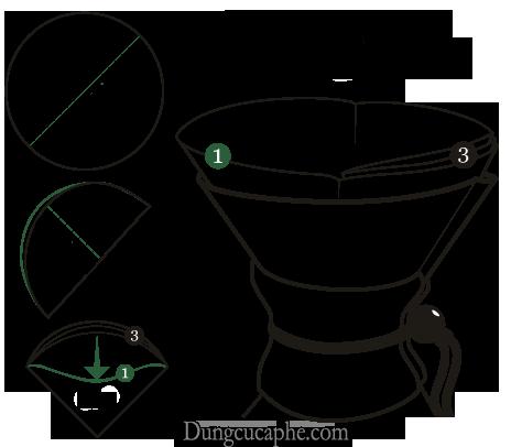 Hướng dẫn cách gập giấy lọc cà phê Chemex 6 cup tròn