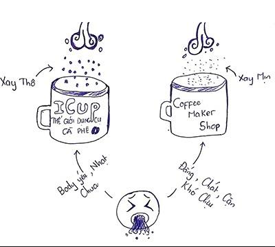 Việc xay cà phê đúng cho mỗi phương pháp Pour Over là rất quan trọng